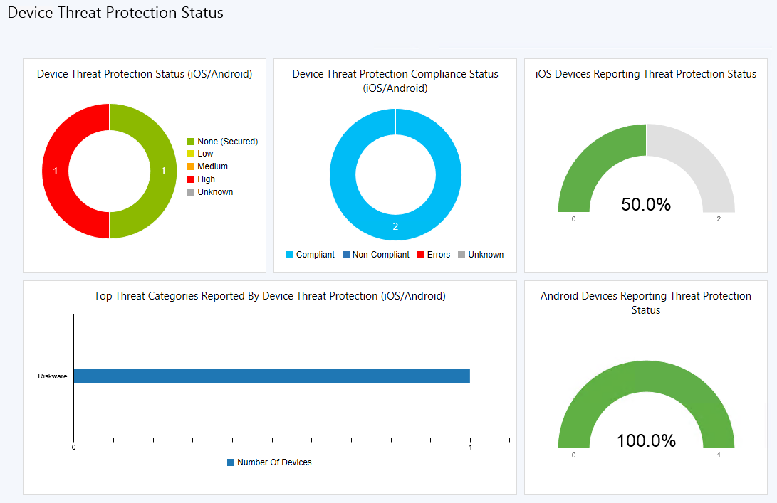 Intune, ConfigMgr 1702 and Lookout better together | Enterprise